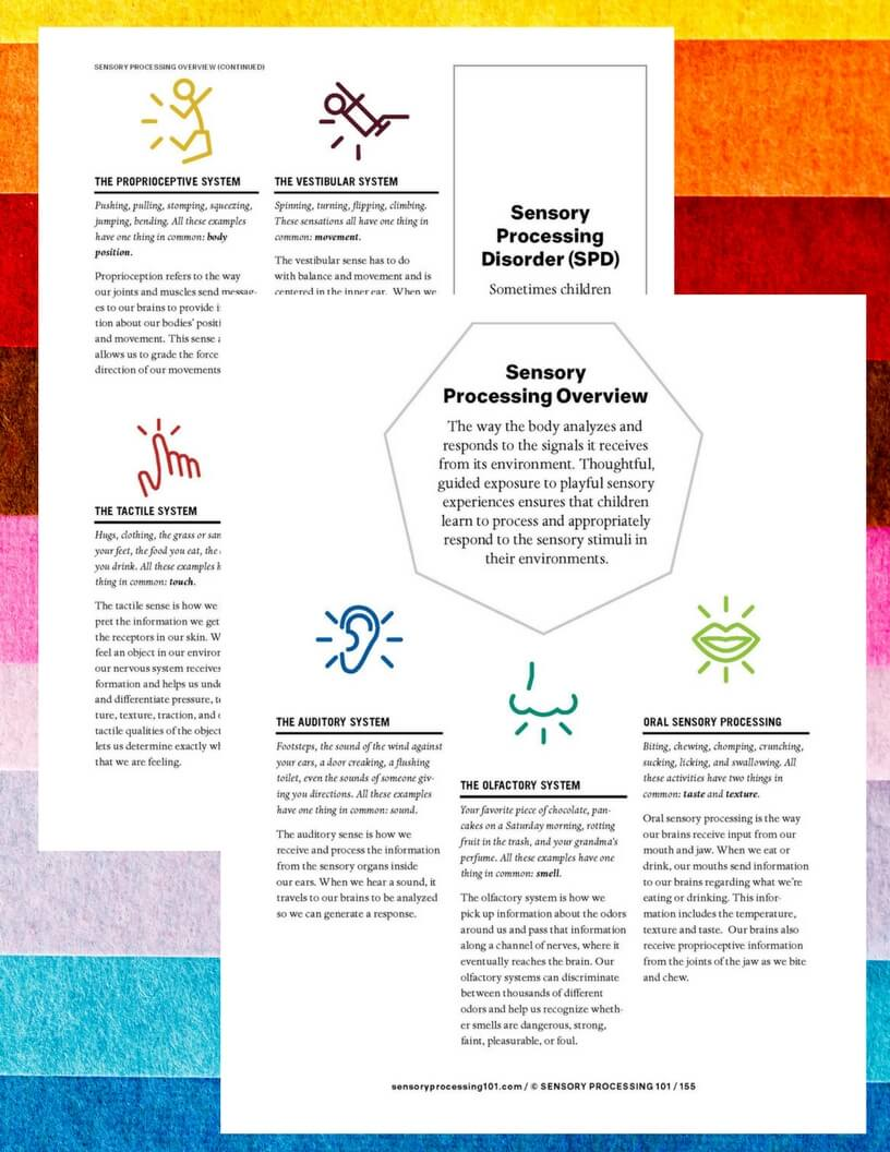 Sensory Processing Overview Cheatsheet